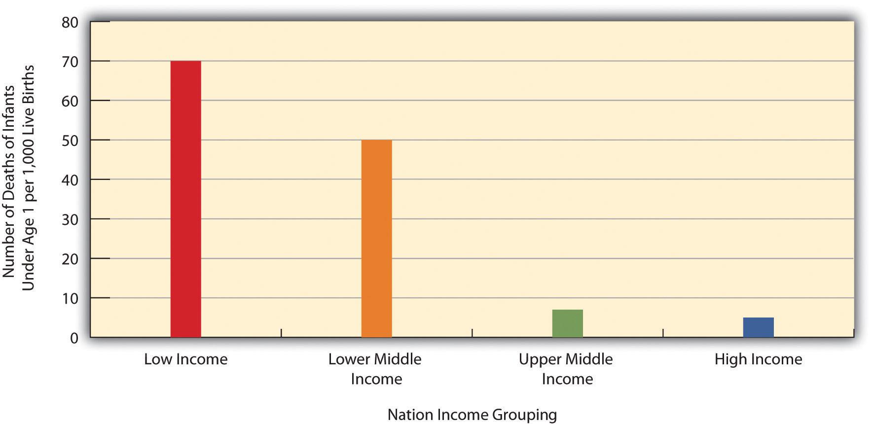 Sistema de comercio binario de altos ingresos