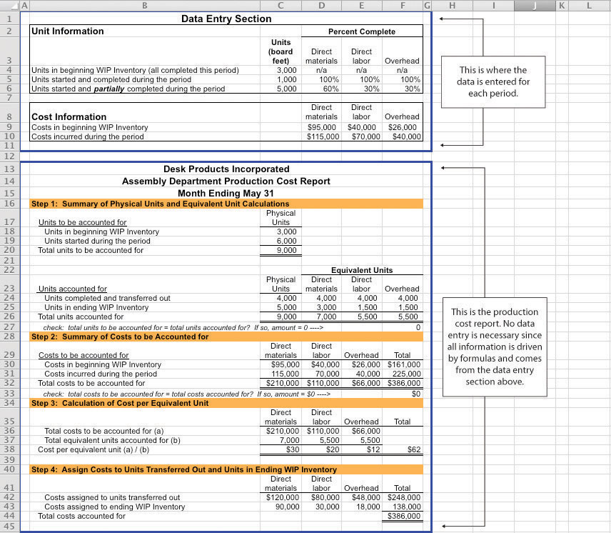 Preparing A Production Cost Report