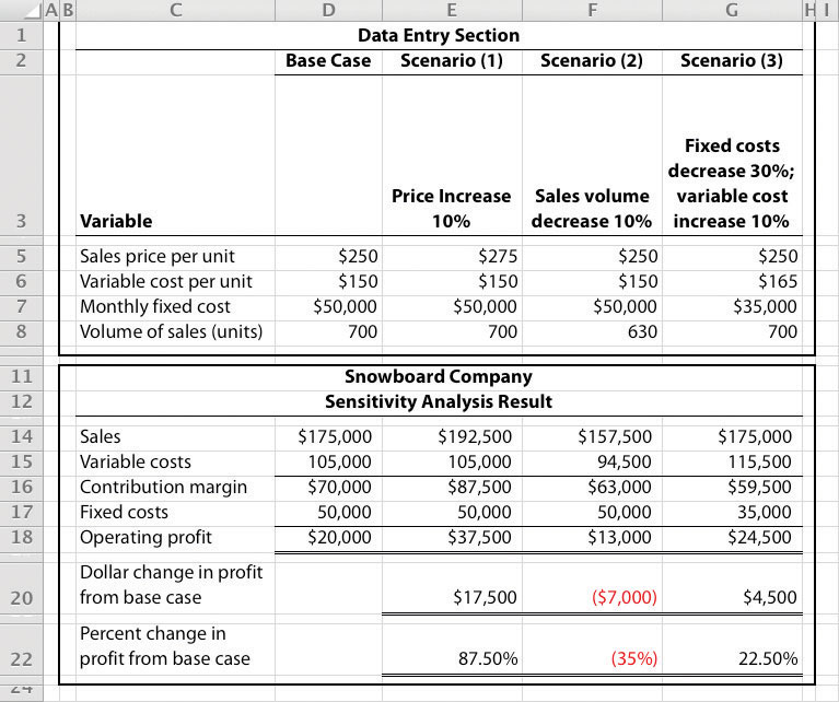 product costing template .