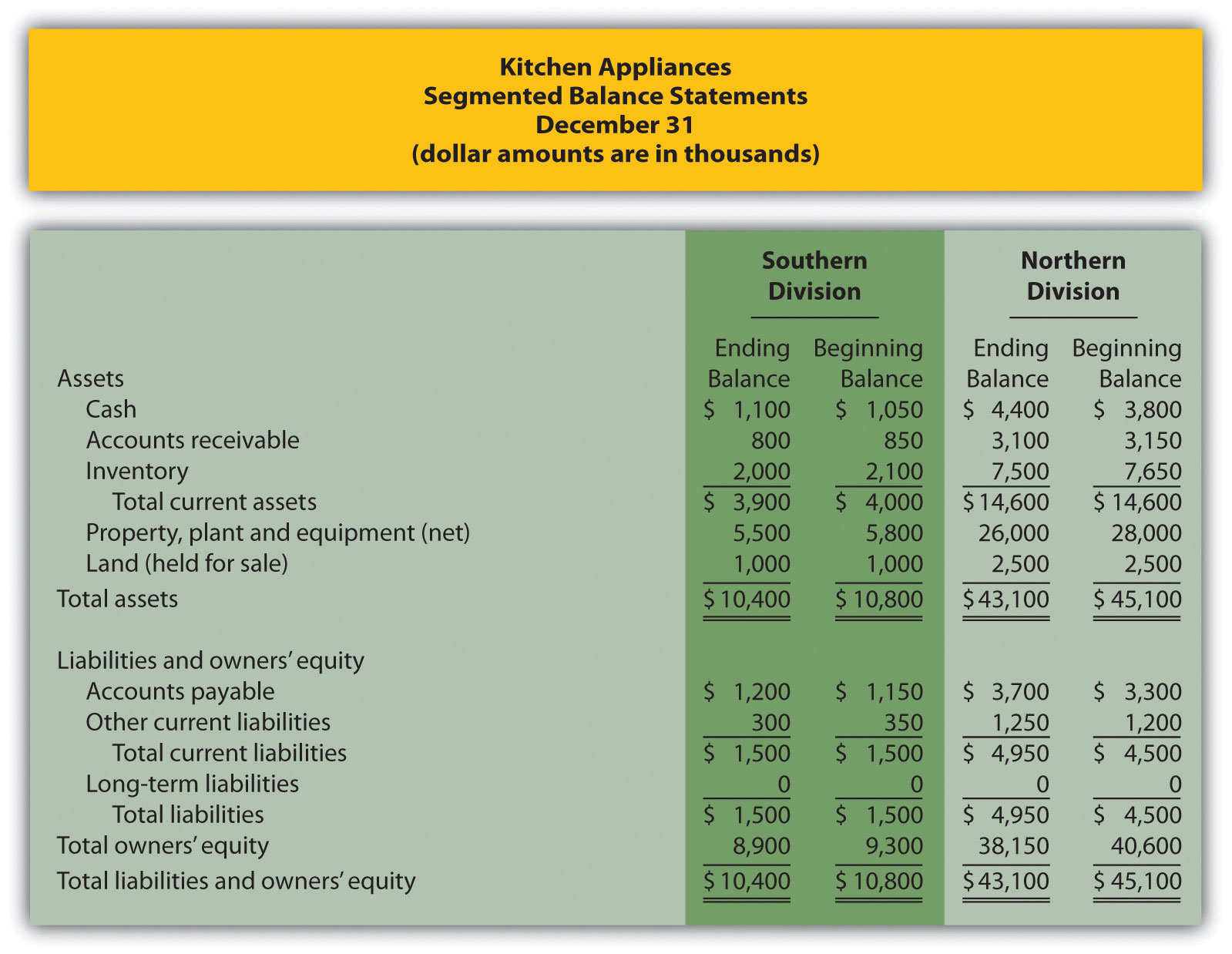 Cost Of Liability Insurance Of Car State Farm
