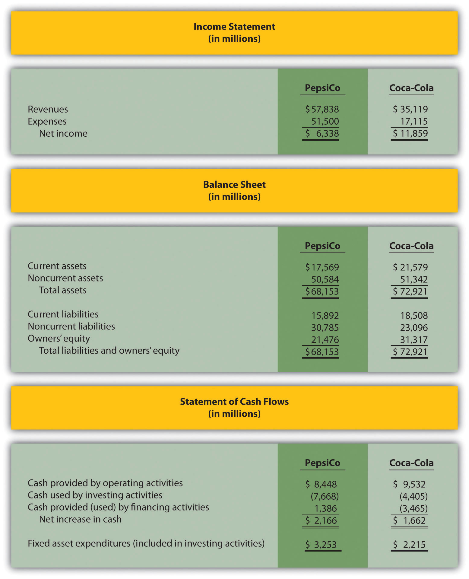 accounting measures of corporate liquidity leverage Accounting leverage is total assets divided by the total assets minus total liabilities notional leverage is total notional amount of assets plus total notional amount of liabilities divided by equity.