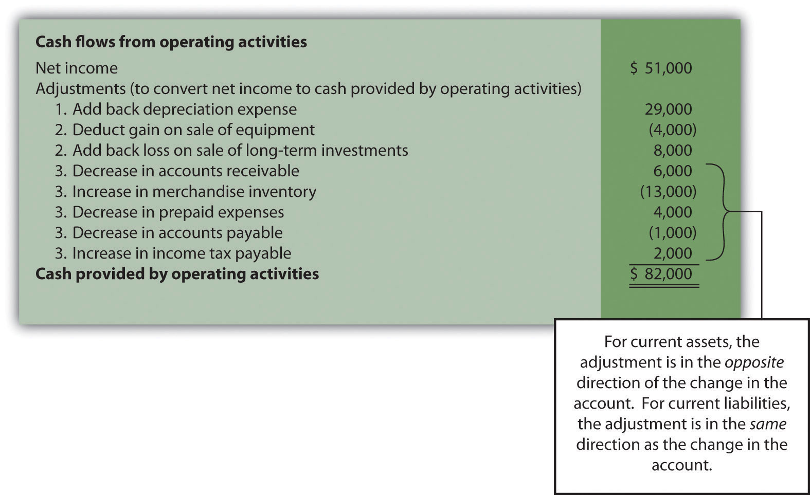 Free Cash Flow As Part Of Voluntary Reporting. Literature Review