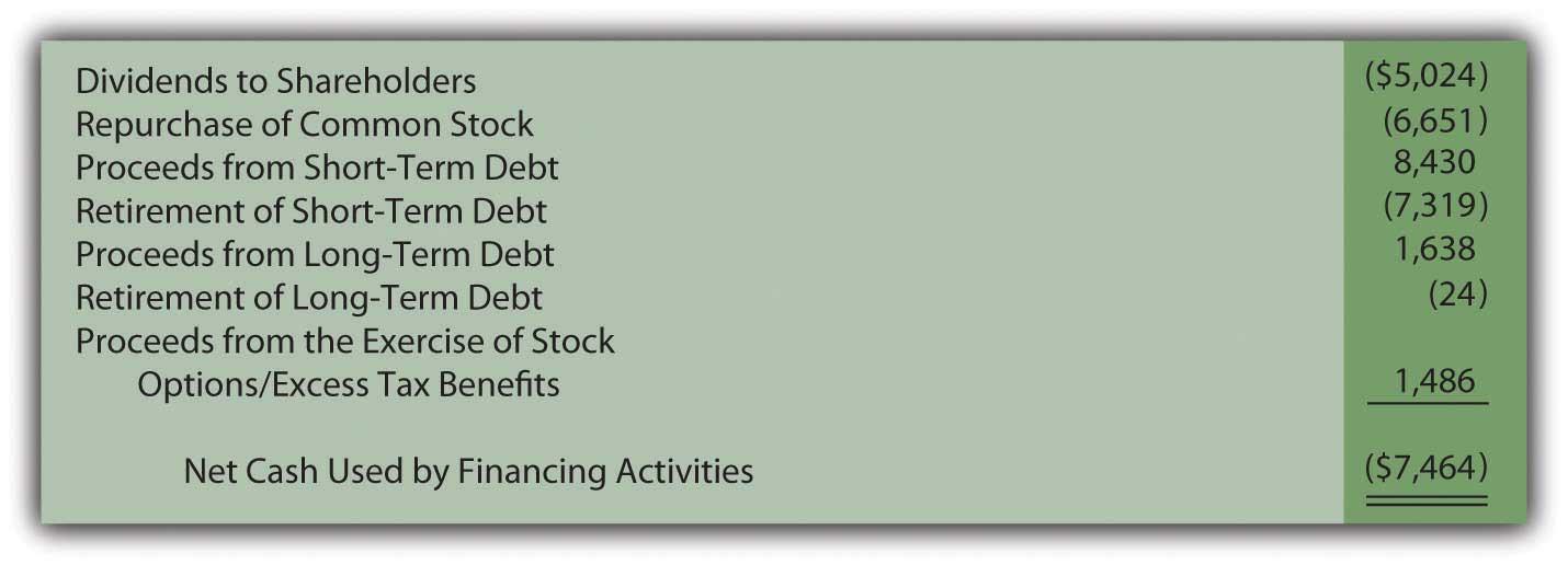 Financing A Short Sale Home