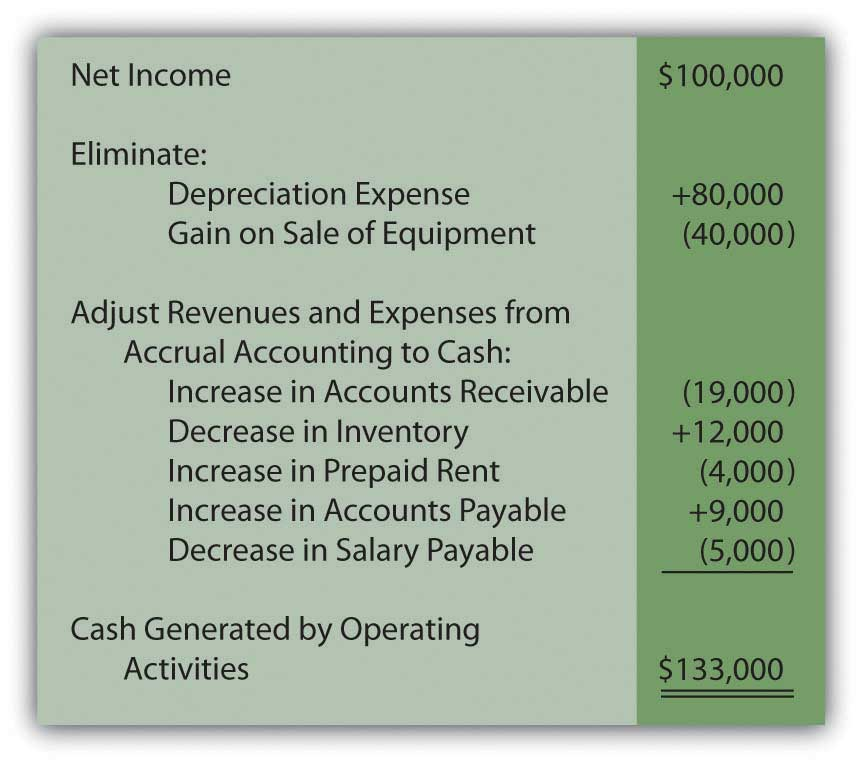 Accounting Additions