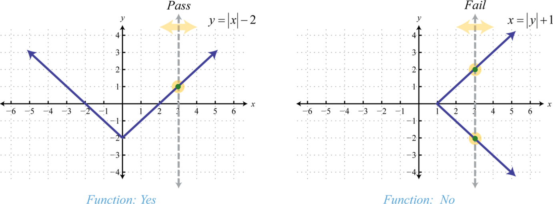 pdf microc
