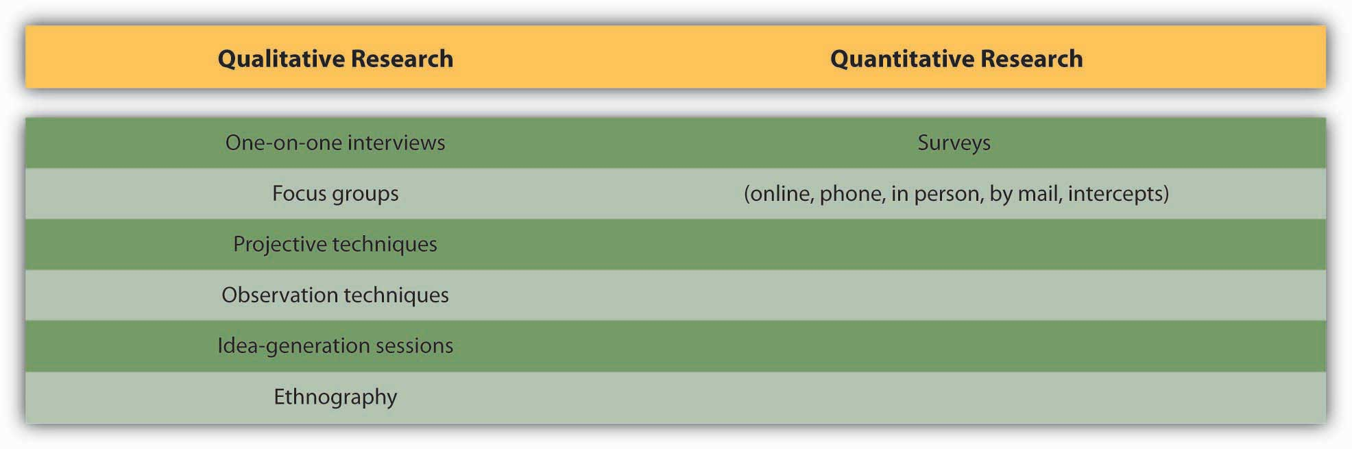 quantitative research advantage
