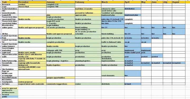 Internet media business plan