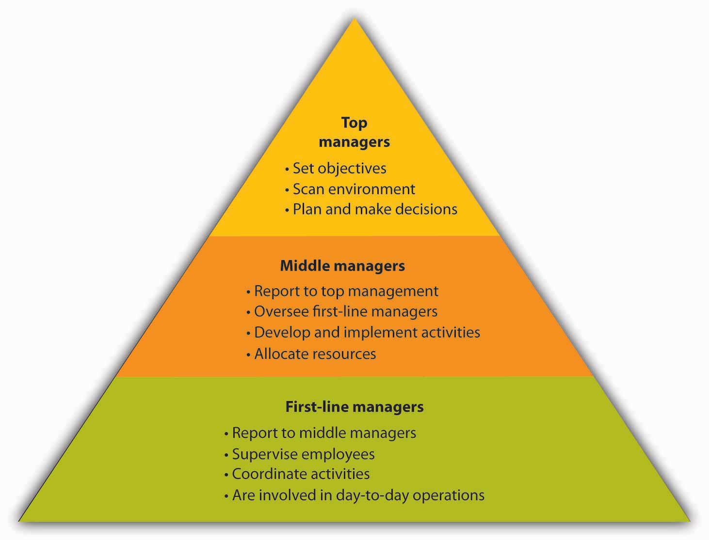4 v s in operations management Operations management is an area of management concerned with designing and controlling the process of production and redesigning business operations in the.