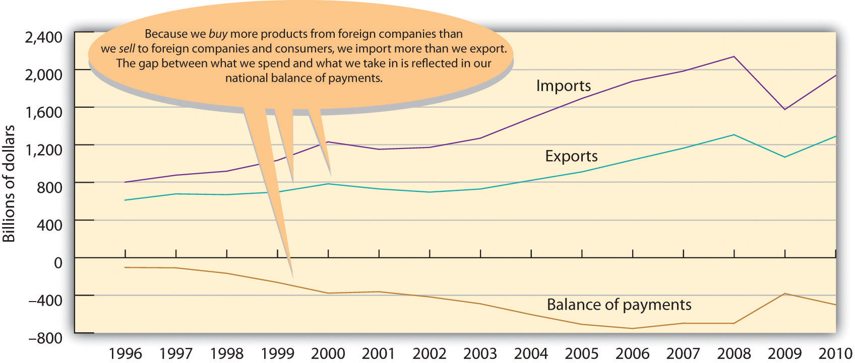 If china surpass us standard of living will malaysia afford to import their goods ??