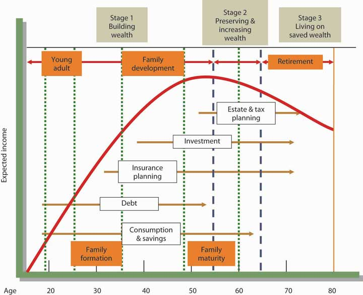 business plan stage ii Step 2—prepare a winning business plan - bdc                wwwbdcca/en/articles-tools/start-buy-business/start-business/pages/create-effective-business-planaspx.