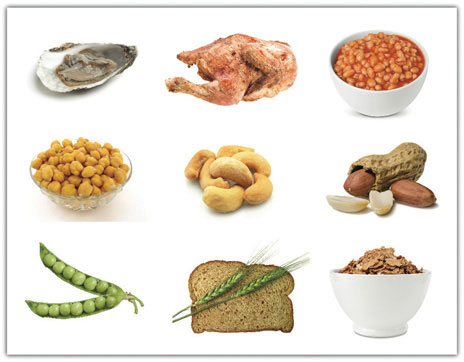 Food Sources High In Dietary Fiber