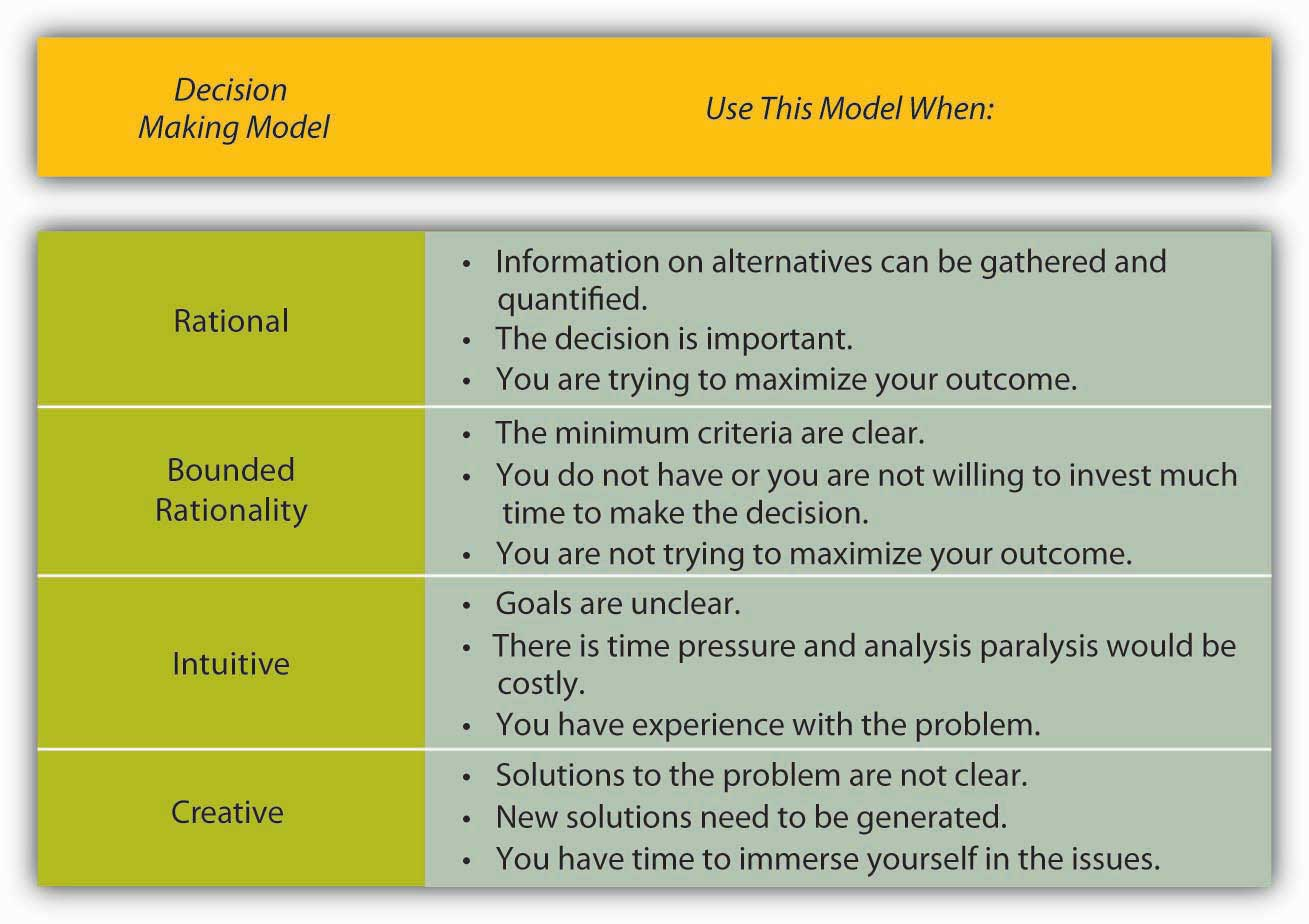 Custom furniture business plan picture 2