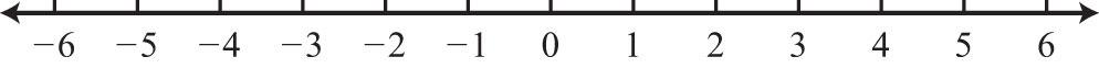 Number Zero Origin The Number Zero is Neither