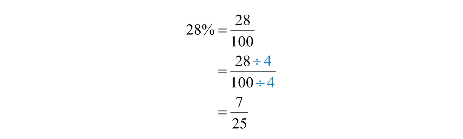 write the percent as a fraction