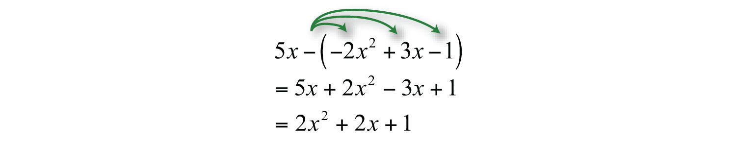 Product Property Of Absolute Values