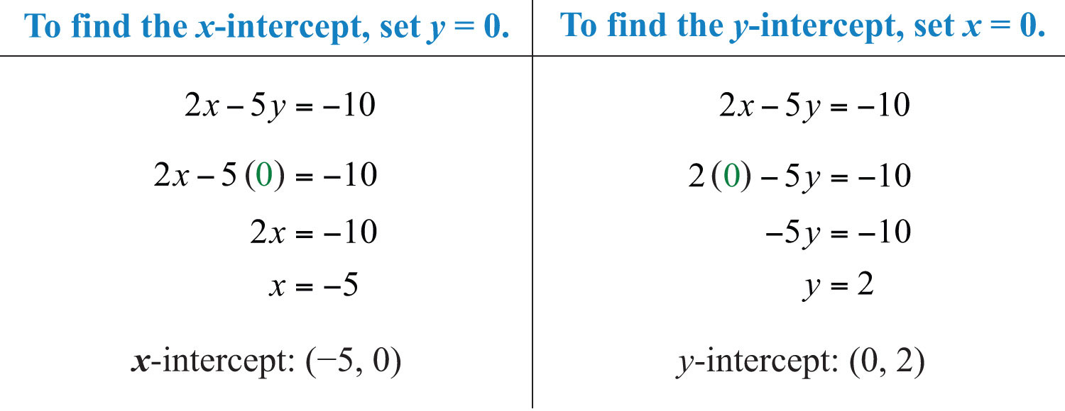 Systems Of Inequalities in addition Linear System Inequalities Ex les besides S06 08 Linear Inequalities Two Variab furthermore  on how do you graph linear equations with shading