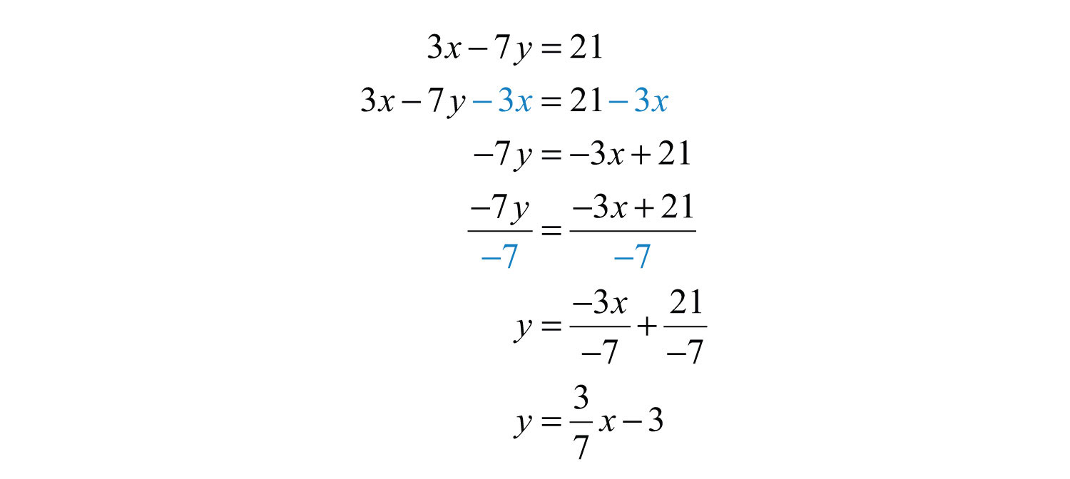 ... : First, solve for y and express the line in slope-intercept form Y Intercept Definition