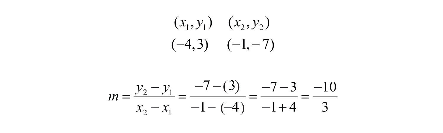 Slope Formula Examples Graph using the y-intercept and slope