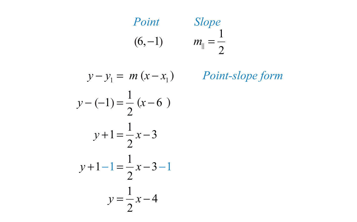point slope form calc  Parallel And Perpendicular Equations Calculator - Tessshebaylo