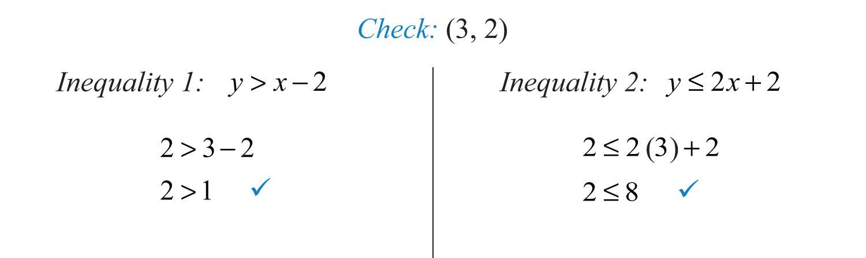 Image Result For Solution Set Definition Algebra