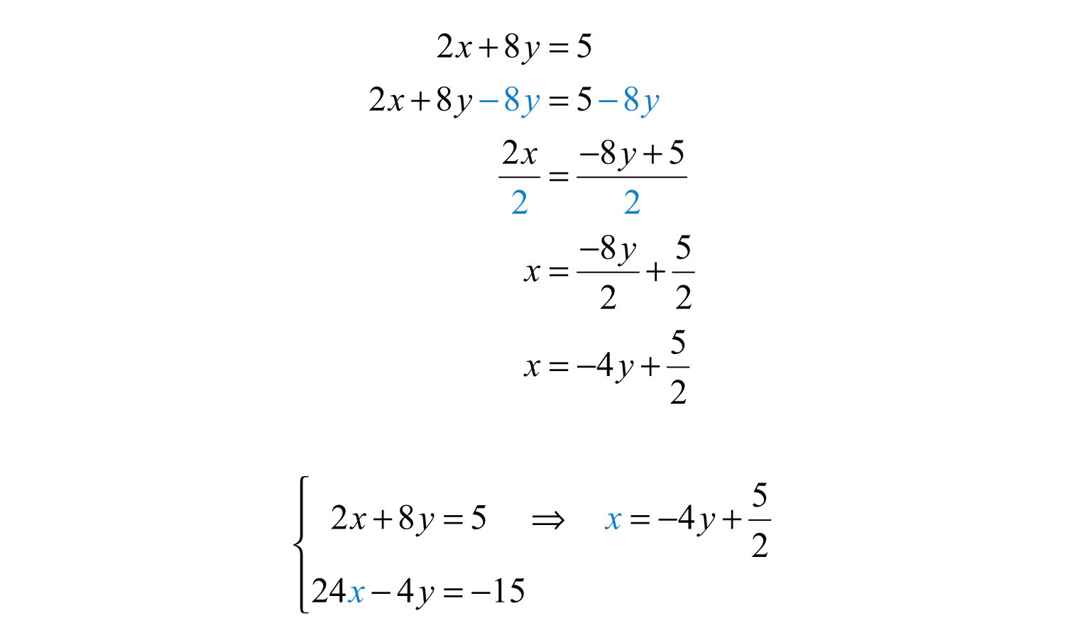 how to work out y intercept from a linear equation
