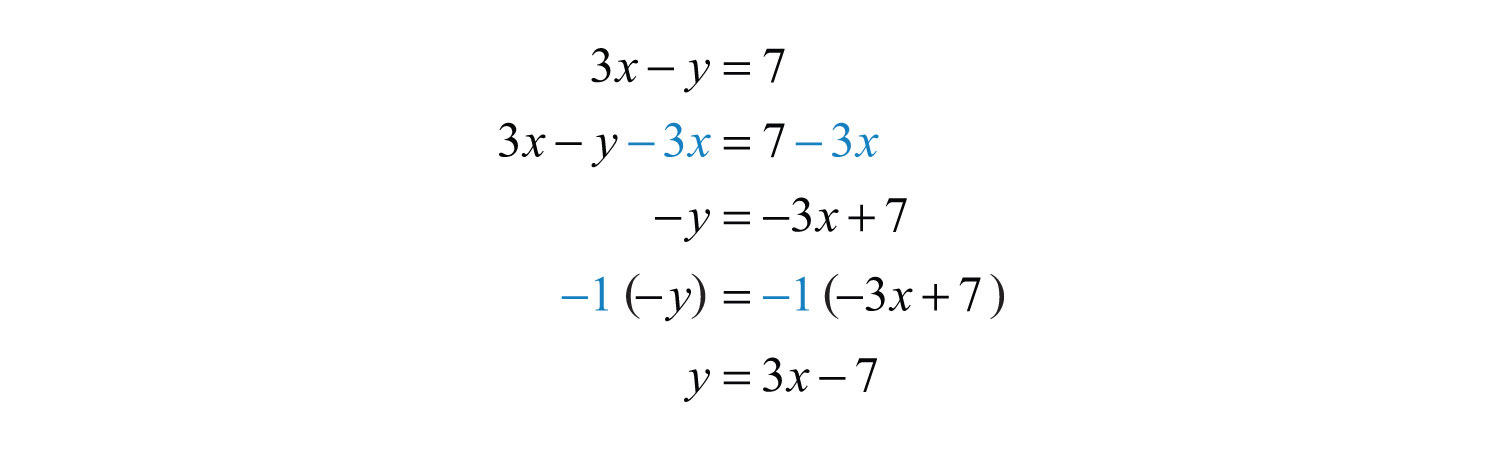 Solution: We can eliminate x by multiplying the first equation by 2.
