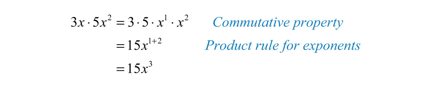 how to find the product of polynomials