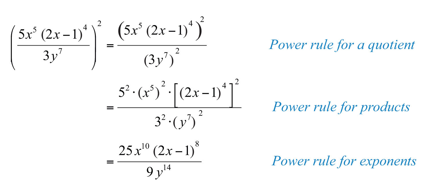 Symbols For Exponents