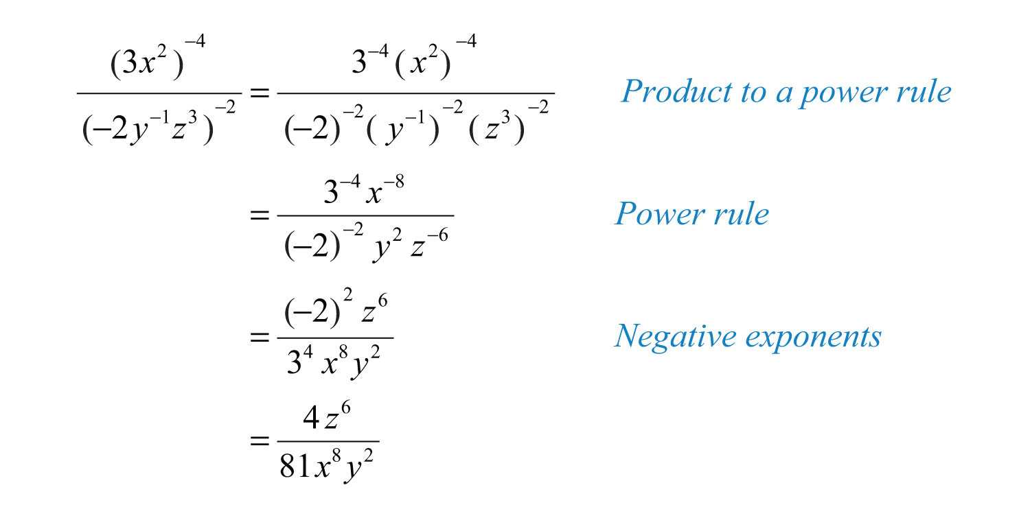 How to simplify polynomial fractions with negative exponents