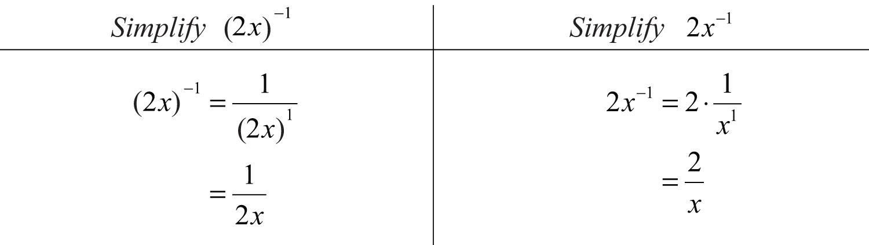 Simplify Calculator