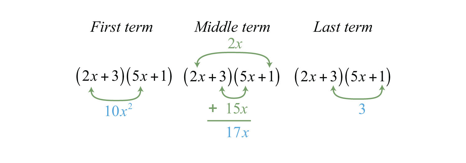 Worksheets Factoring Trinomials Of The Form Ax2 Bx C Worksheet Answers factoring trinomials of the form ax2 bx c