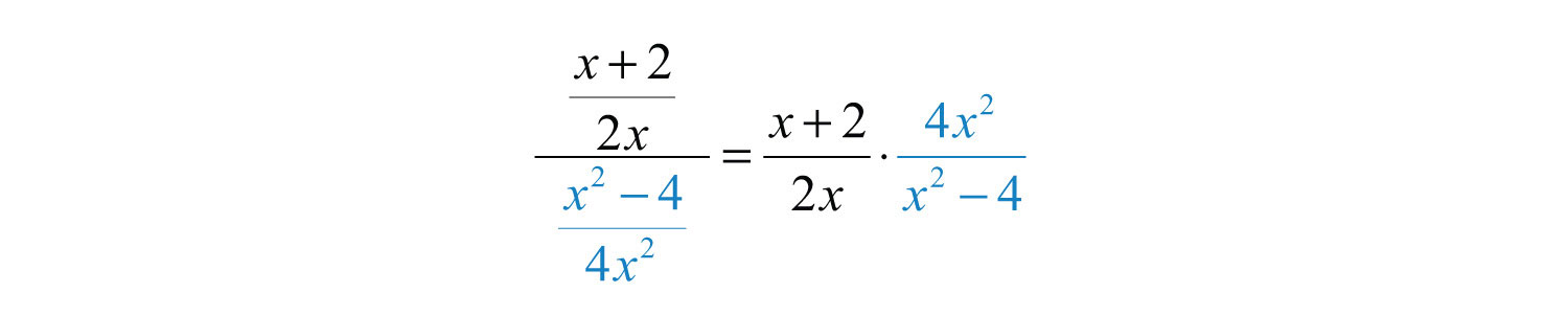 Complex Rational Expressions – Complex Rational Expressions Worksheet