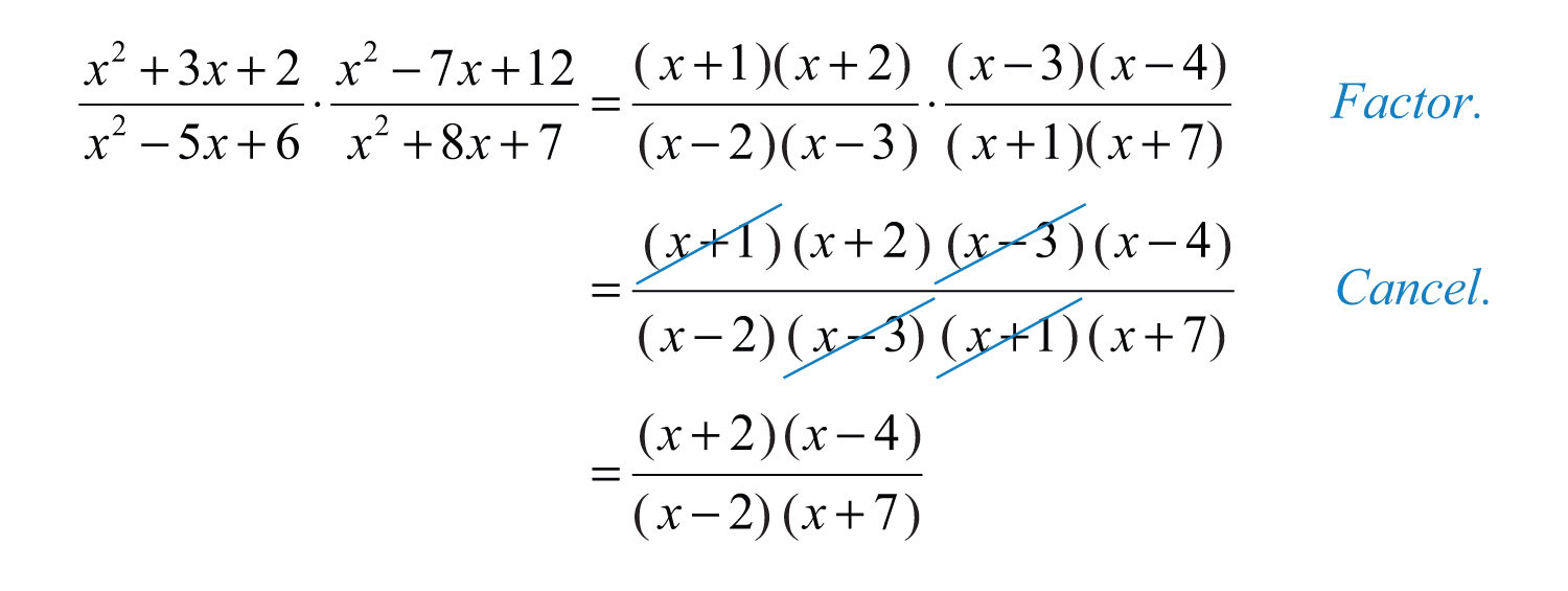 Rational expressions and equations falaconquin