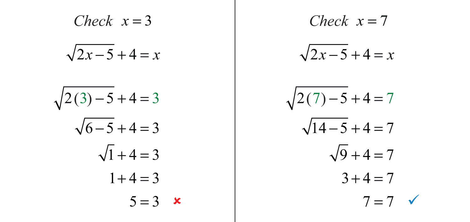 Worksheets Solving Radical Equations solving radical equations after checking we can see that x 3 is an extraneous root it does not solve the original equation this leaves 7 as only solution