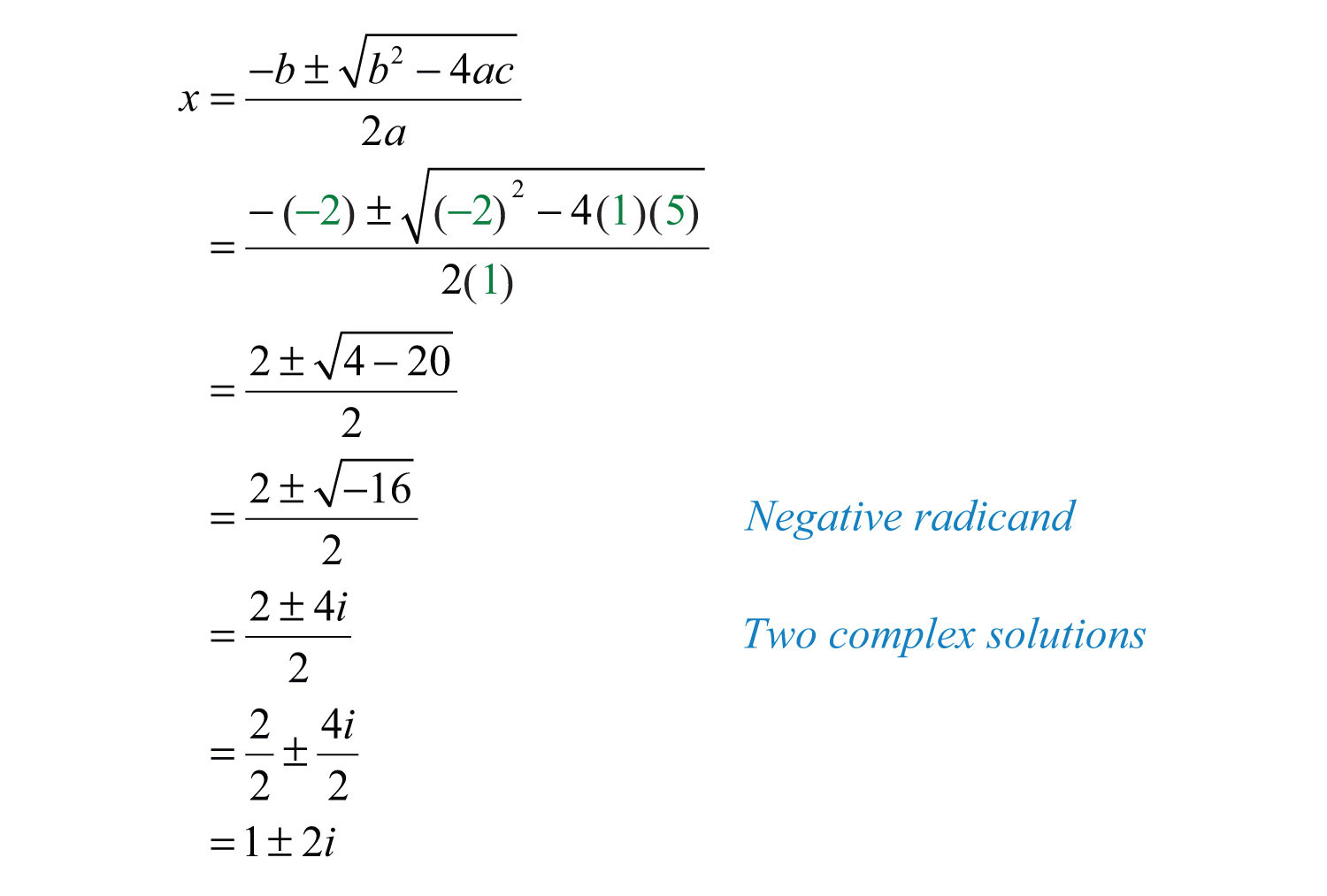 Worksheets Dividing Complex Numbers Worksheet introduction to complex numbers and solutions