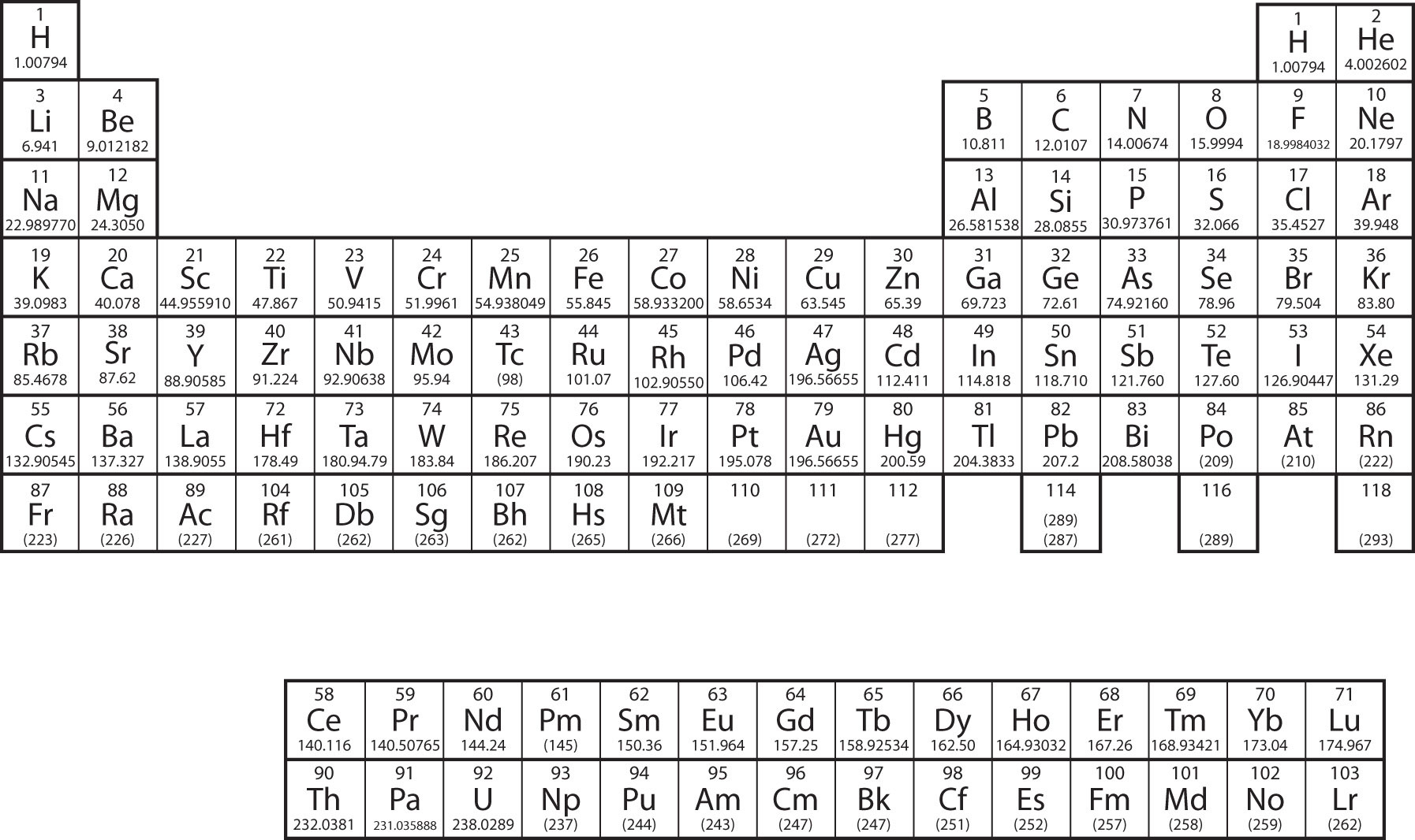relative atomic mass ar periodic table