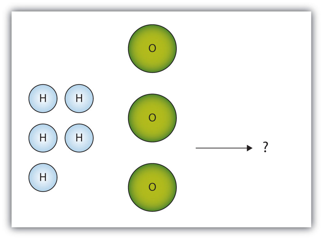 Limiting Reagent In Suzuki Reaction