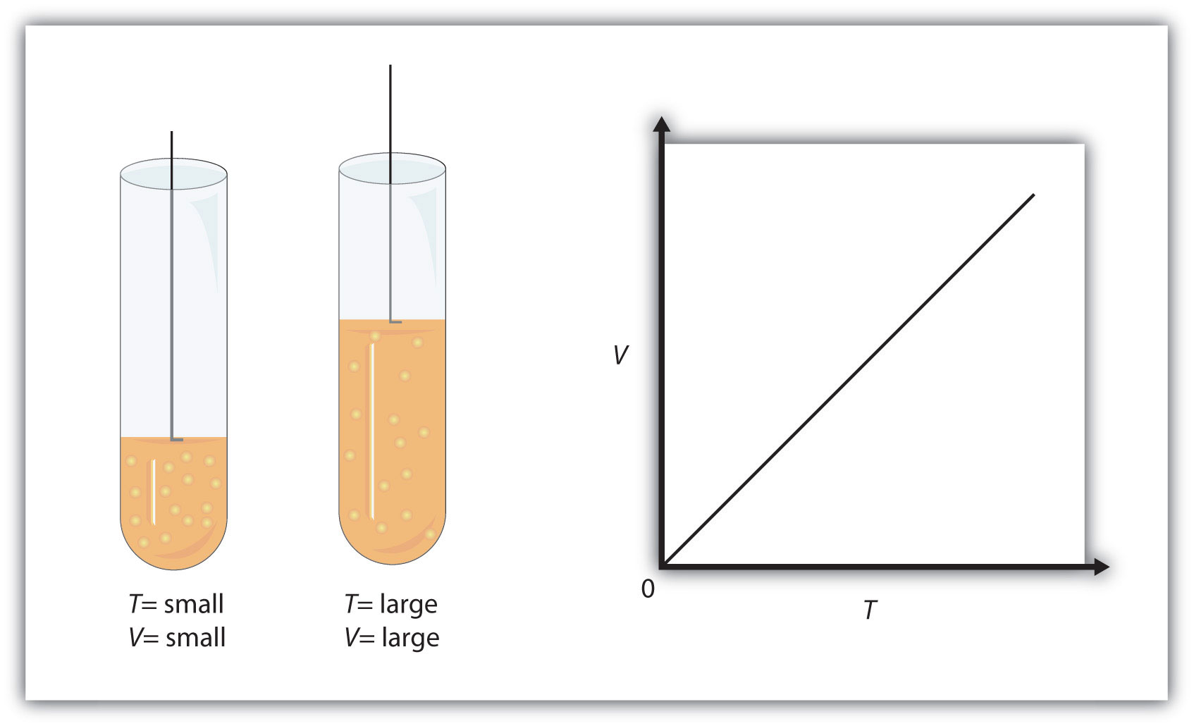 Free Worksheets pressure conversion worksheet : Gases