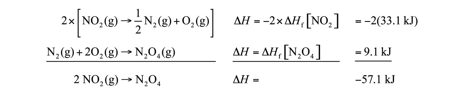 Formation reactions for Delta s table chemistry