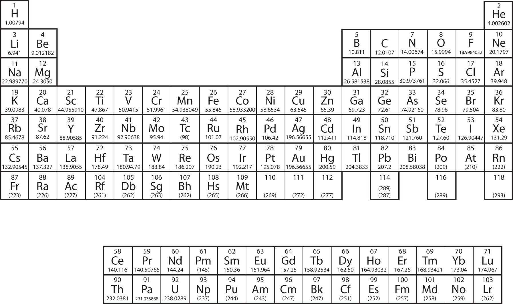 New periodic table with simplified atomic mass periodic simplified atomic with mass periodic table does table the is periodic does structure have the urtaz Choice Image