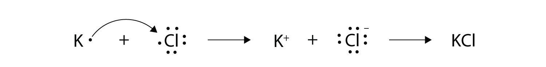 Electron Transfer: Ionic Bonds  Electron Transf...