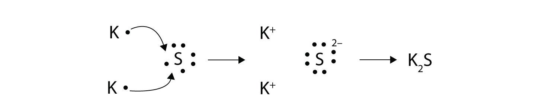 9 3 electron transfer ionic bonds chemistry libretexts Ionic Lewis Dot Diagram