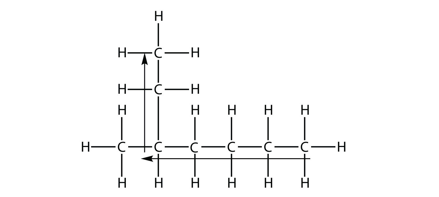 Branched Hydrocarbons