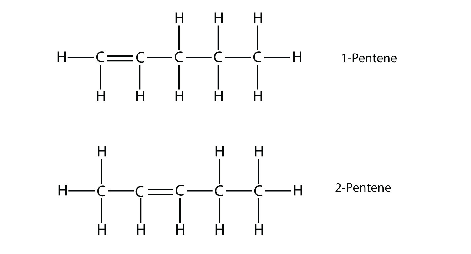 N Hexane Lewis Structure CH 4   Br 2   CH 3Br   HBr