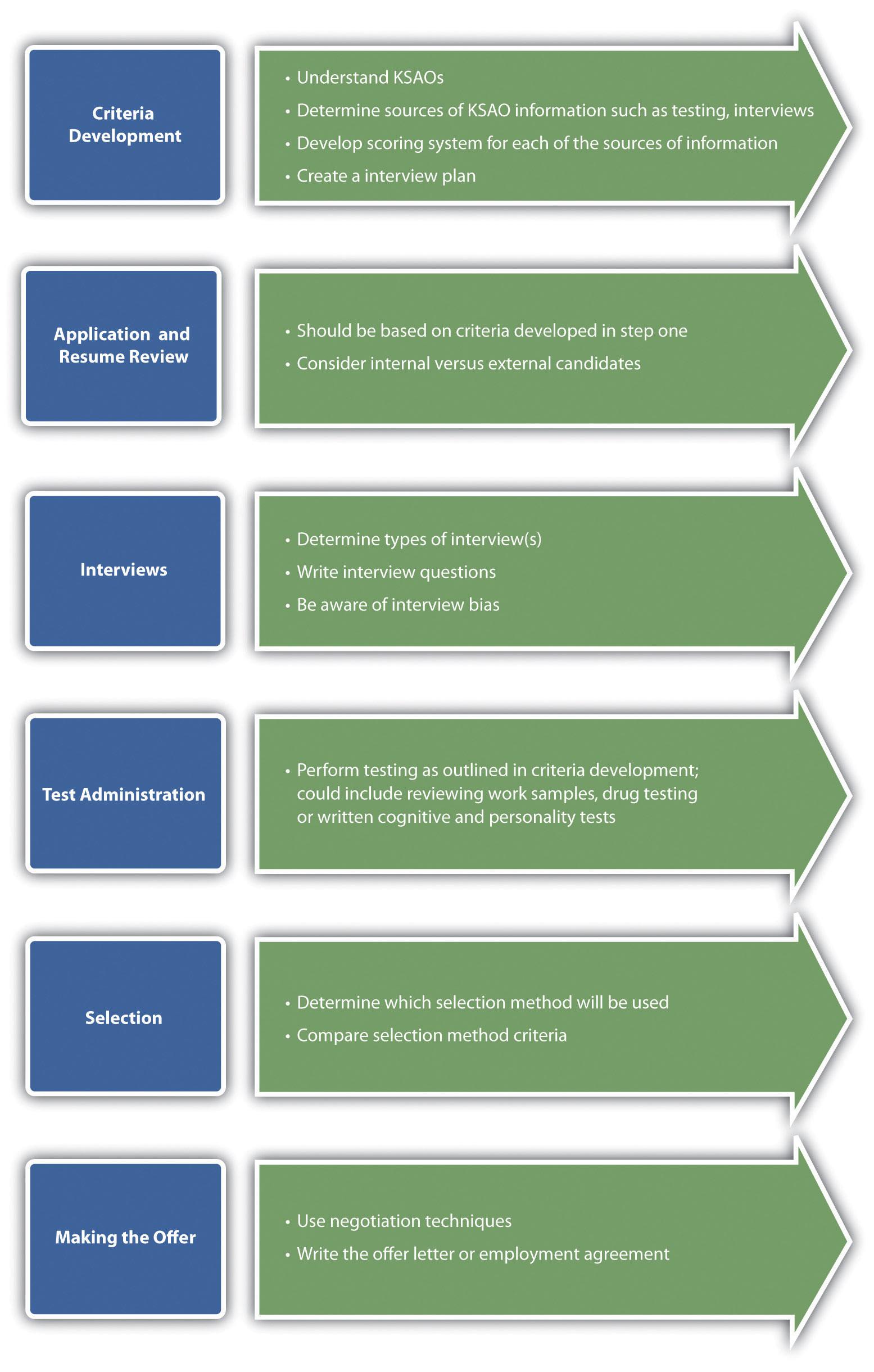 Original Papers Process Research Paper Topics eafddcdcfbab  Process Topics