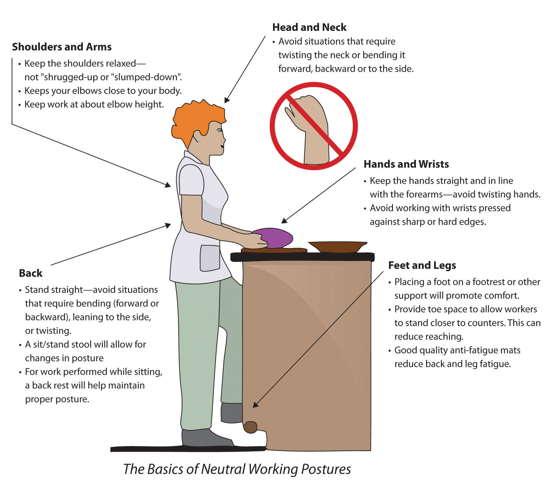 moving handling and storing resources in the workplace Solve prevent manual handling injuries in your workplace, warehouse,   resource centre manual handling how can i prevent manual handling  injuries  although manual handling aids and products can definitely alleviate  the risk,.