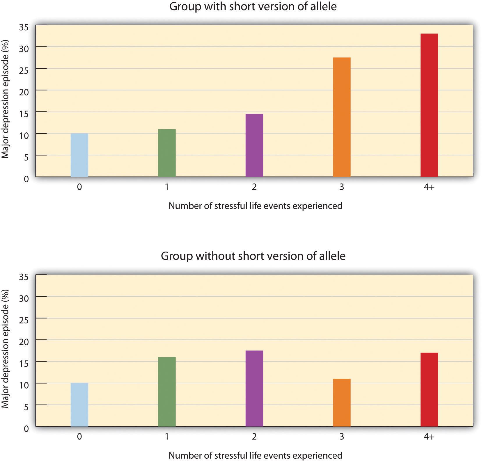 Dancers And Eating Disorders Statistics Dbafcaecabccaca
