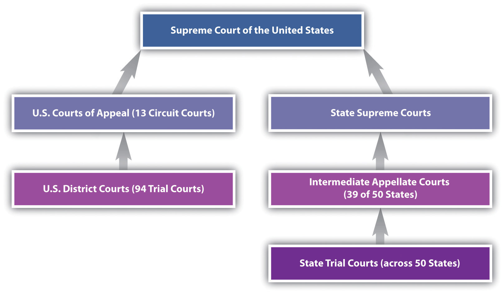 an overview of the supreme court of the united states