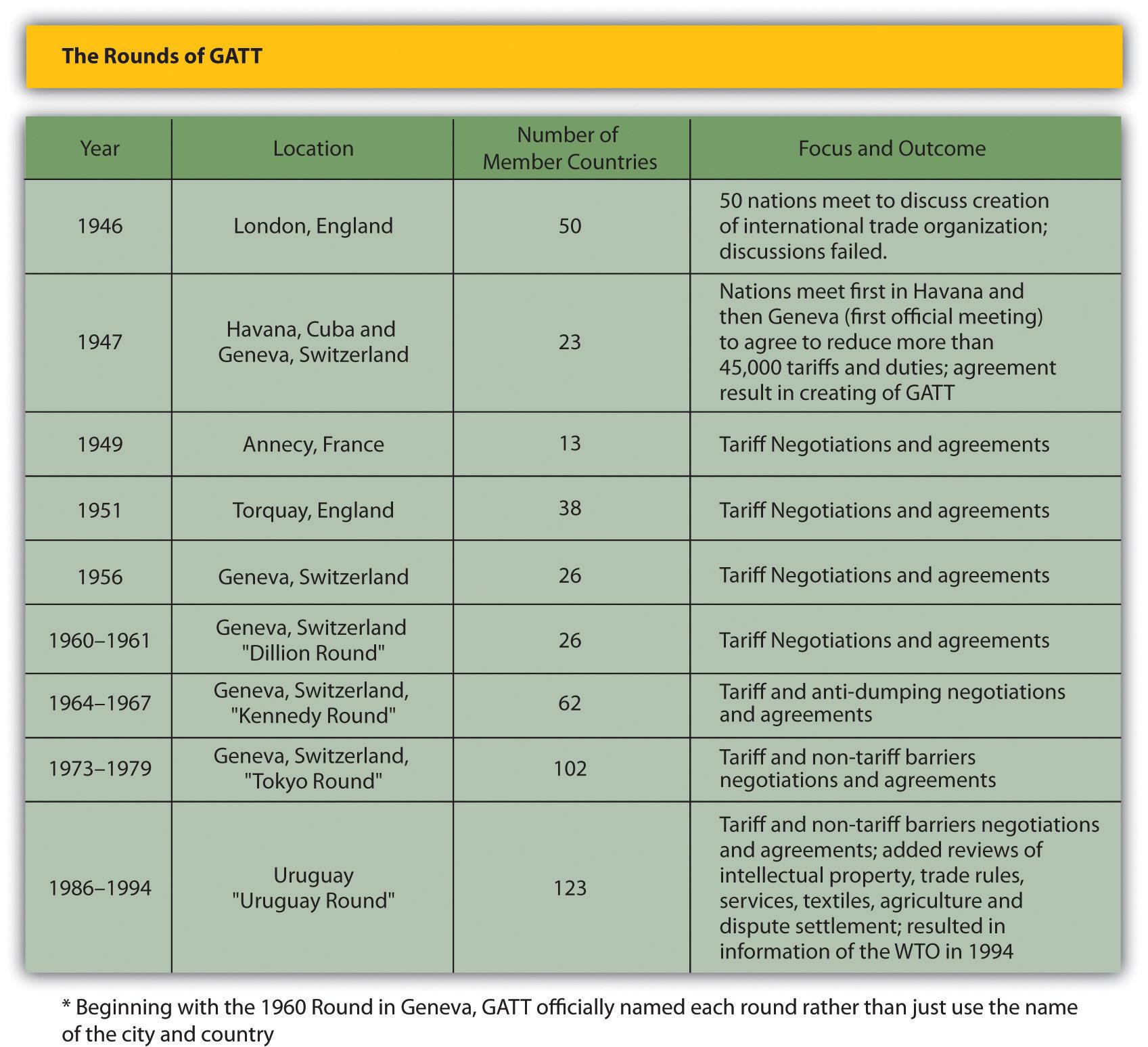 International economic cooperation among nations platinumwayz