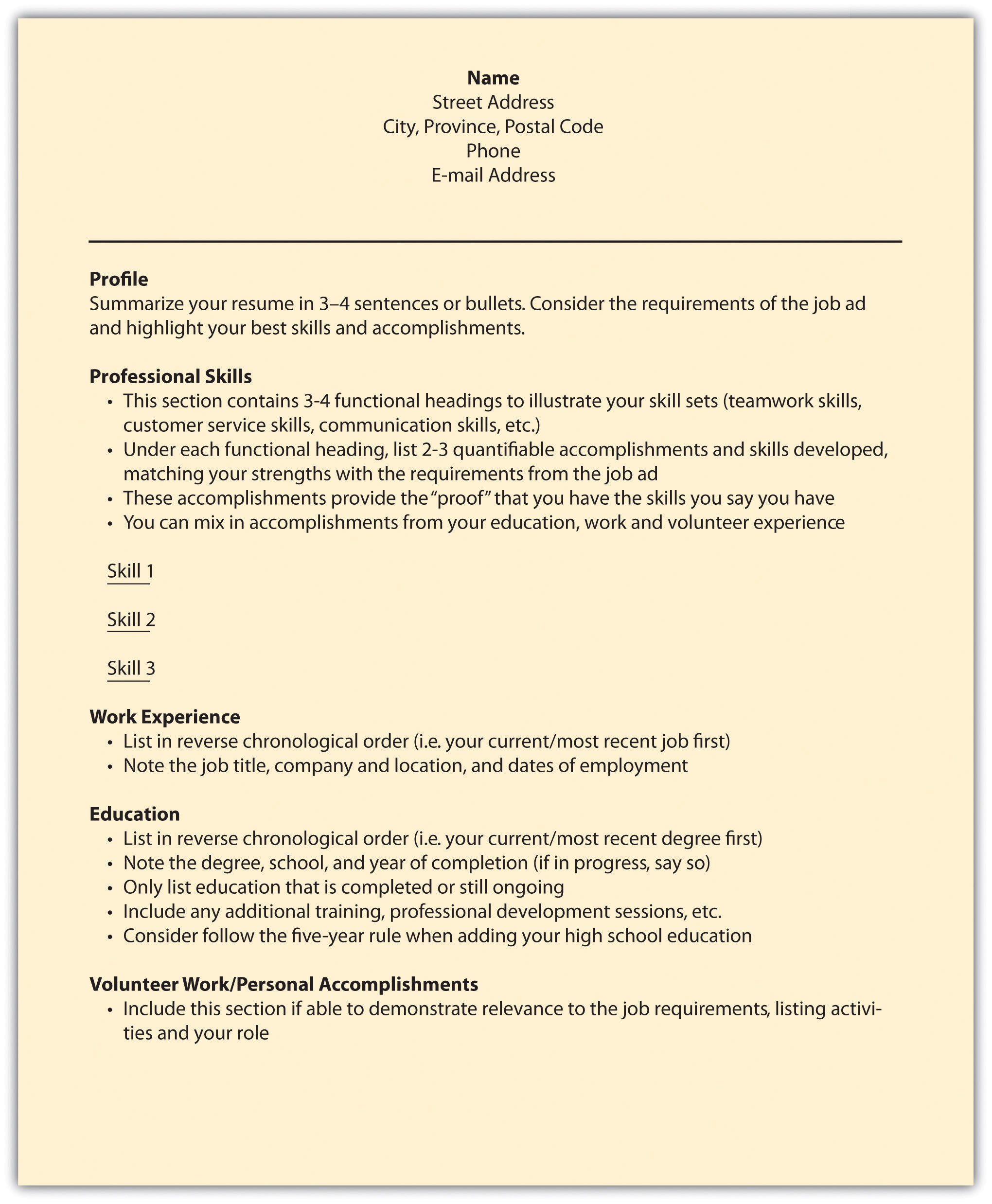 Communication skills section of resume